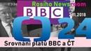 Srovnání platů BBC a ČT Newsroom o BBC 2.12.2018