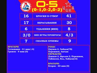 ЛОКОМОТИВ-04-ЦСКА-0-5, , все голыи лучшие моменты