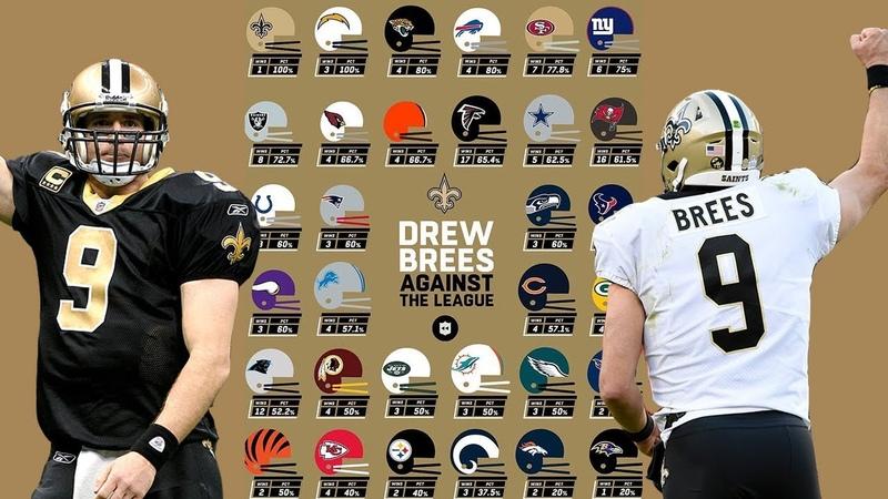 Drew Brees Best Win vs. Every Team | NFL Highlights