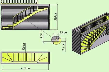Чертежи и схемы забежной лестницы