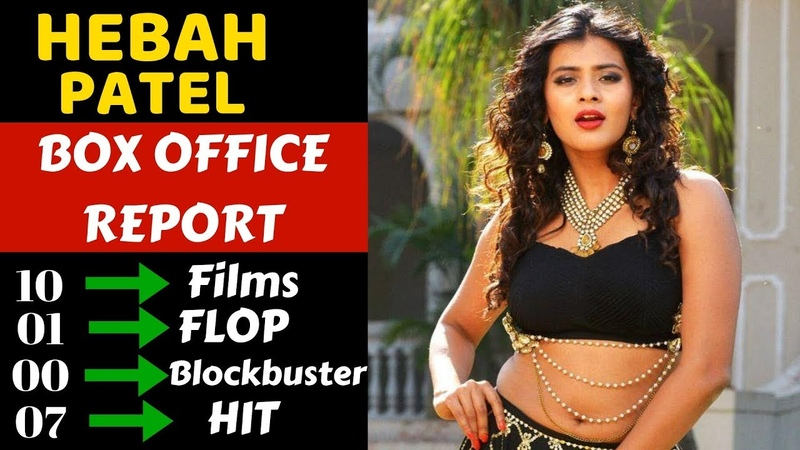 South Actress Hebah Patel Box Office Collection Analysis Hit and Flop Movies List