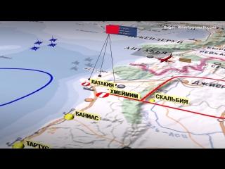 3D-реконструкция катастрофы Ил-20 в Сирии