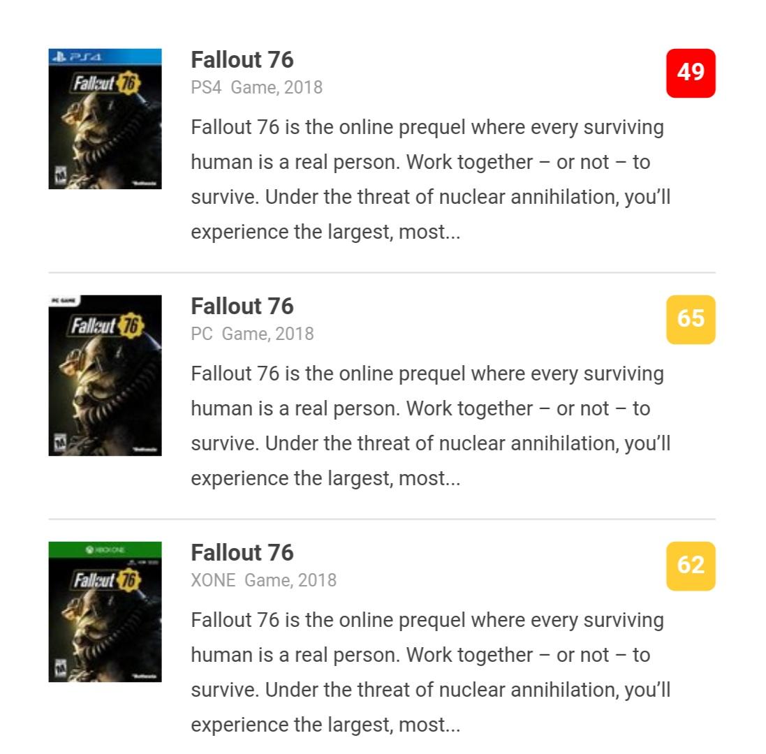 Пресса начинает активно делать обзоры на Fallout76 и выставлять свои оценки игре.