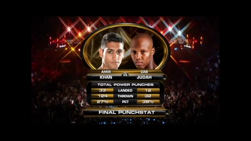 Бокс-Бой Амир Хан - Заб Джуда.Amir Khan Vs Zab Judah