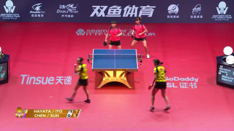 Mima ItoHina Hayata vs Sun YingshaChen X.   2018 ITTF World Tour Grand Finals Highlights (Final)