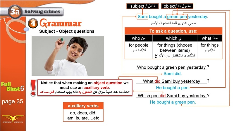 Full blast6 module 3a 4 Grammar Subject - Object questions workbook CDE