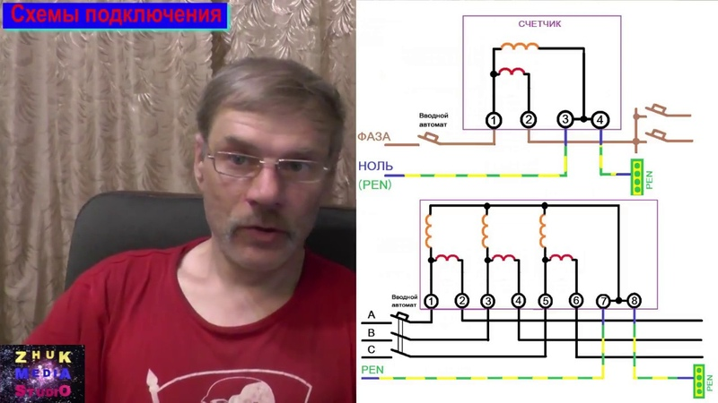 Как собрать узел учета электроэнергии