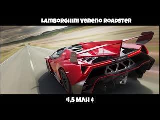 Супер кар за 500 000 000. Самые дорогие авто в мире