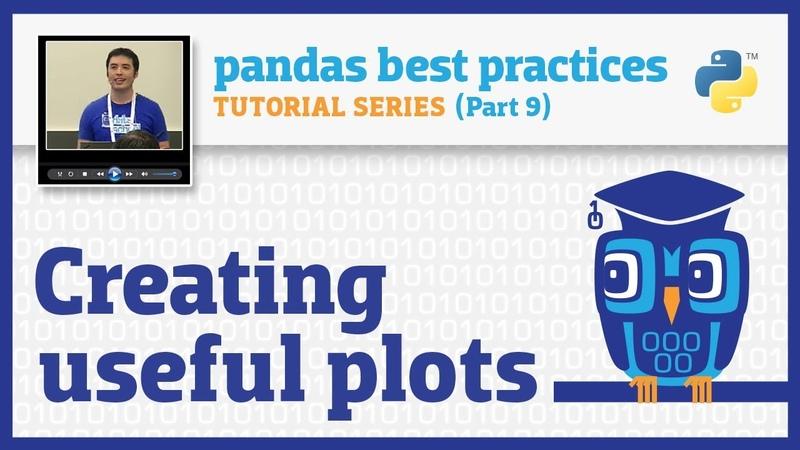 Pandas best practices (9/10): Creating useful plots