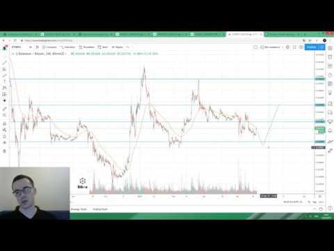 Прогноз цены на Биткоин ETH XEM STRAT IOTA 18 апреля