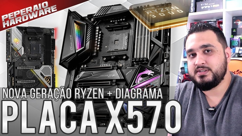 A MELHOR placa-mãe X570 para RYZEN 3000 AORUS, ASUS, MSI e AsRock anunciam seus modelos Diagrama
