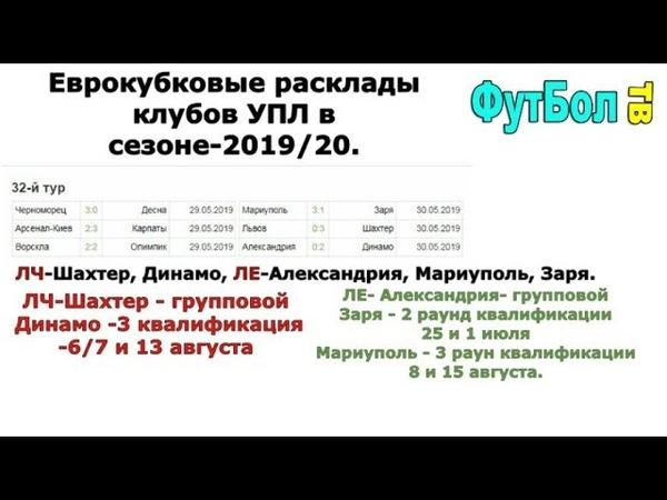 Еврокубковые расклады клубов УПЛ в сезоне 2019 20