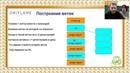 4 Правило Про построение структуры