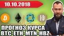 📕 ПРОГНОЗ КУРСА BITCOIN BTC , ETHEREUM ETH, MTN, HBZ на сегодня