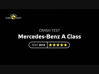 Mercedes A-Class (2018) CRASH TEST