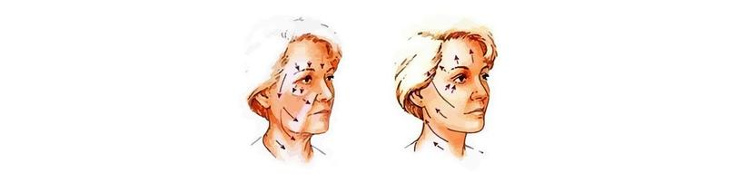 Косметологическая остеопатия