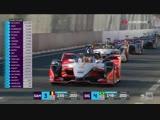 Formula E 2018/19. Этап 2 - Марракеш. Гонка