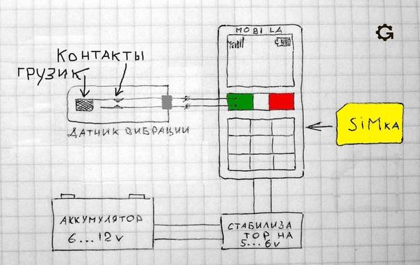 Как сделать сигнализацию из мобильного телефона