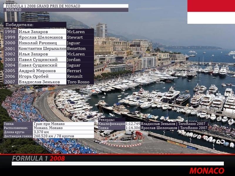 Гонки.МЕ — Ф1 2008 Монако 2008