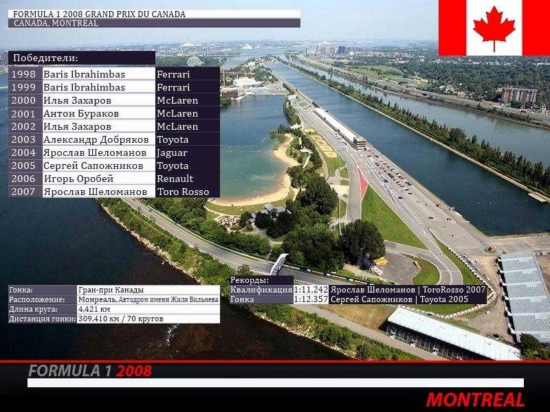 Гонки.МЕ — Ф1 2008 Канада 2008