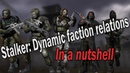 Stalker Dynamic faction relations mod in a nutshell