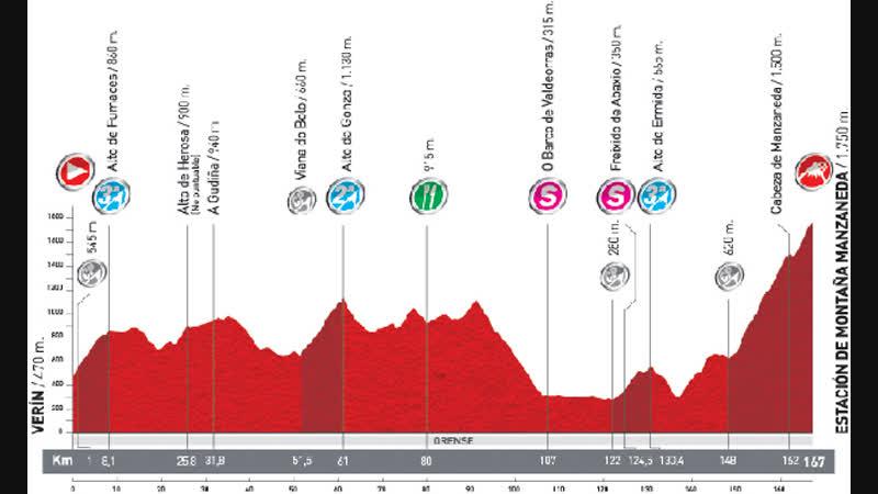 Vuelta 2011 Stage 11 Verín-Estación de Esquí Alto de la Manzaneda 31.08