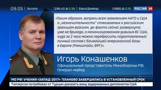 Новости на Россия 24 США развернули бронетанковую дивизию у границ России
