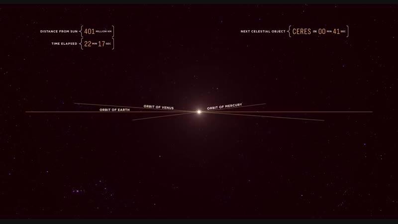 Riding Light by Alphonse Swinehart (Traverse the Solar system at speed of light)