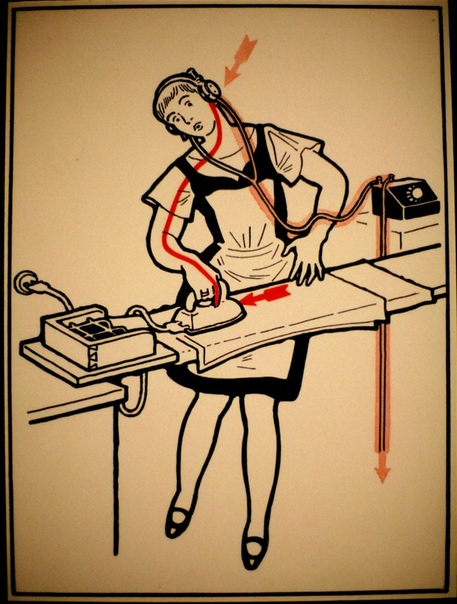 Подписчик Вконтакте! После чтения комментариев будь бдителен, соблюдай технику безопасности! ----Музей электропатологии, расположенный в австрийской столице - городе Вена, был открыт в 1936 году