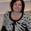 Yulia Astakhova