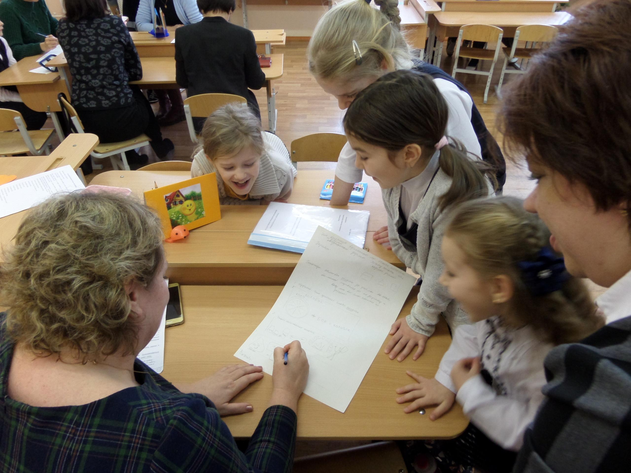Заседание НОУ начальных классов