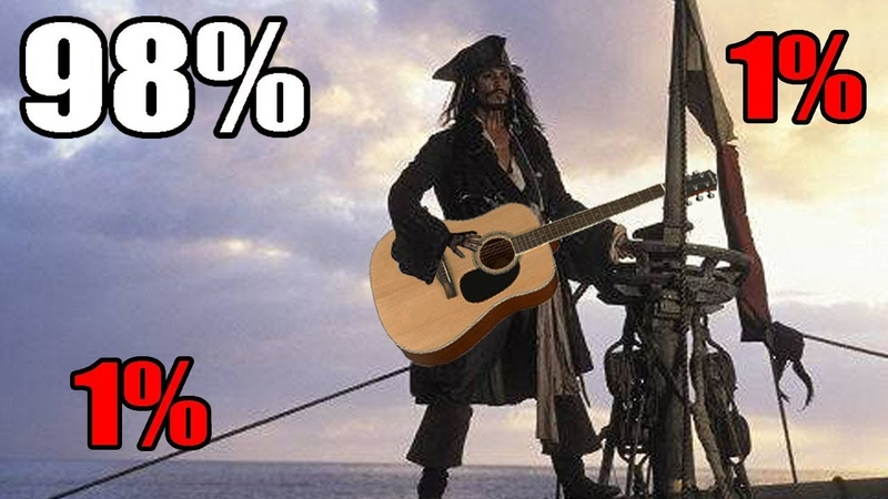 He's a Pirate theme cover from Pirates of the Caribbean (1% guitar 99% editing skill)