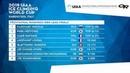 Россиянин Николай Кузовлев получил первое место в UIAA Ice Climbing World Cup