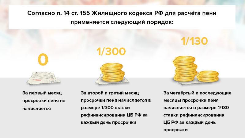 Константин Бородин: прямая оплата тепла выгодна всем