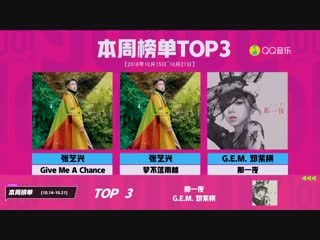 181021 EXO Lay Yixing @ Yo! Bang Digital Chart WON