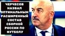 Черчесов назвал оптимальным расширенный состав сборной России пофутболу Новости спорта