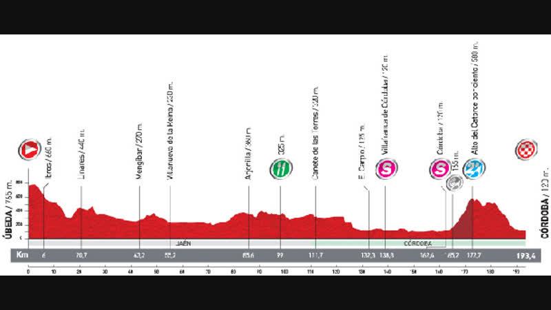 Vuelta 2011 Stage 06 Ubeda-Cordoba 25.08