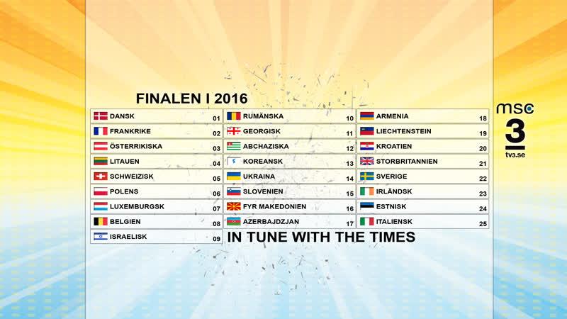 Millennium Song Contest 2016 | Final