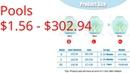Pools $1 56 $302 94