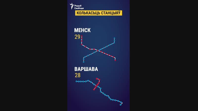 МЕНСК VS ВАРШАВА ЦІКАВЫЯ ФАКТЫ ПРА МЭТРО