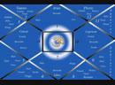 Курс Астрология для домохозяек Встреча первая
