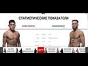 Прогноз MMABets UFC on ESPN 14: Виейра-Пехота, Барзола-Моффет. Выпуск №160.Часть 4/6