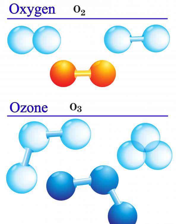 Озонотерапия предназначена для голодания раковых клеток молекулами кислорода