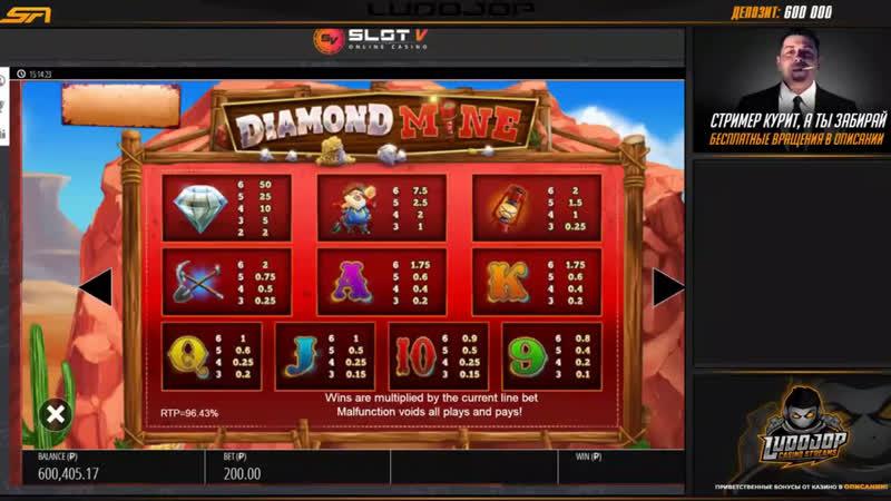 Игра на деньги, слоты в казино «SlotV» slotv07gog.compromoland2ref=8852b0bfd64c42ff806a0ce1de87dc7c
