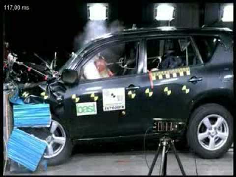 Краш-тест Toyota RAV4 от EuroNCAP. Фронтальный удар