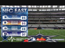 The Dallas Cowboys VS Washington Redskins Post Game Talk and NFC EAST Standings...