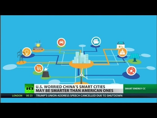 What is a Smart City Buyer Beware