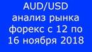 AUD/USD - Еженедельный Анализ Рынка Форекс c 12 по 16.11.2018. Анализ Форекс.