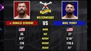 Fight Night Brooklyn Free Fight: Donald Cerrone vs Mike Perry