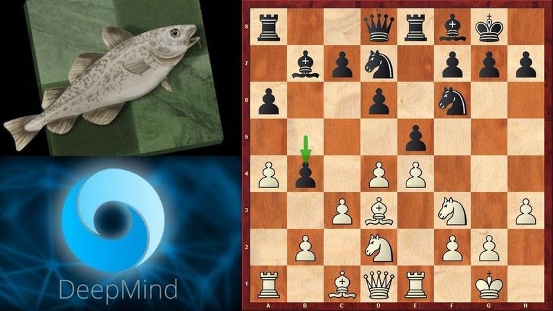 Шахматы. Stockfish 8 - Alphazero: теоретическая дискуссия в варианте Брейера!